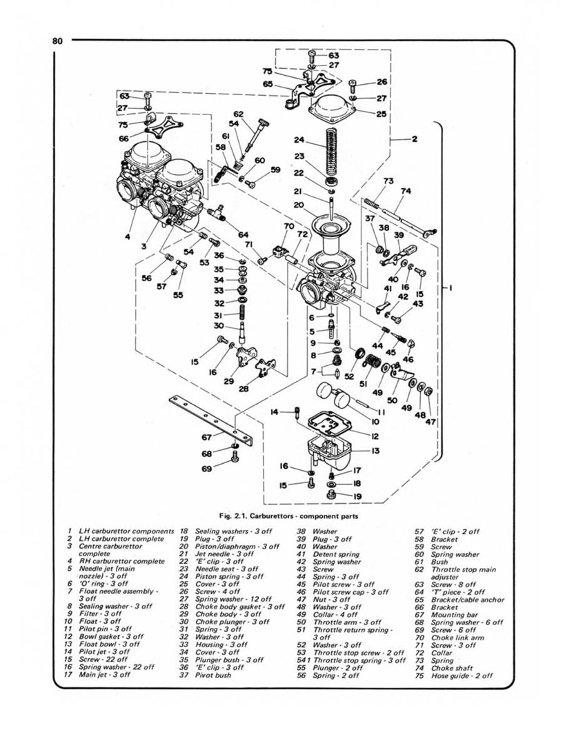 DIAGRAM] 1981 Yamaha Xs850 Wiring Diagram FULL Version HD Quality Wiring  Diagram - GANTTDIAGRAMFREE.GYN-PATHO.DE | 1980 Yamaha Xs850 Wiring Diagram |  | Best Diagram Database
