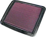 K&N Air Filter - 1987-1990 HONDA CBR600 F F1